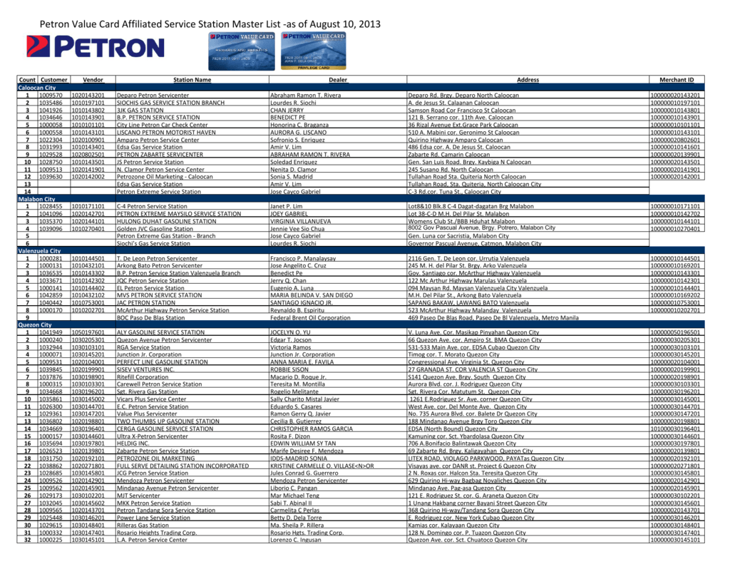 Petron Value Card Affiliated Service Station Master List