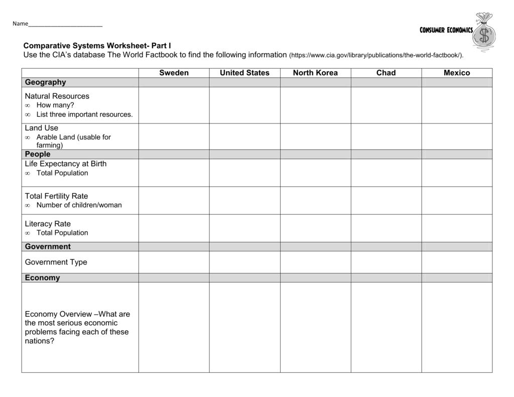 Comparative Systems Worksheet Answers