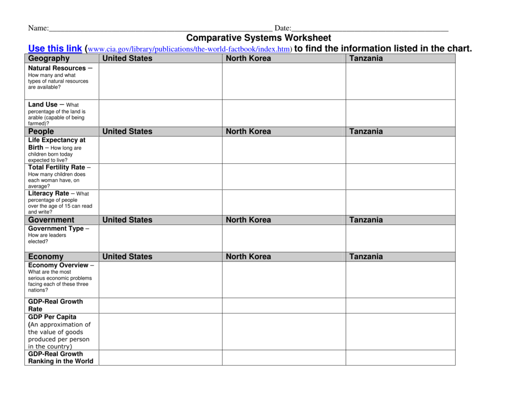 Comparative Systems Worksheet