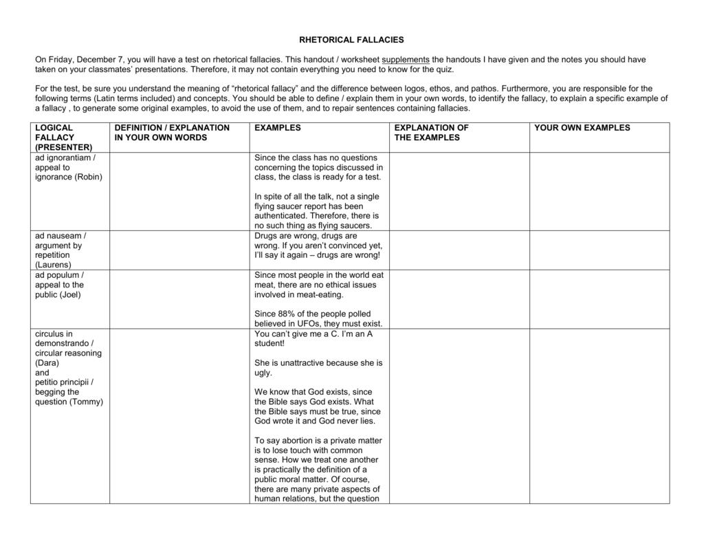 Worksheet Logical Fallacies Worksheet Grass Fedjp