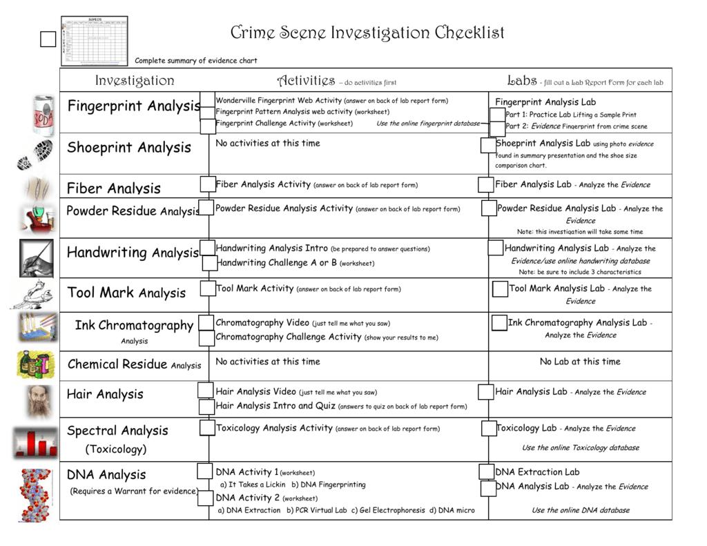 Crime Scene Investigation Checklist