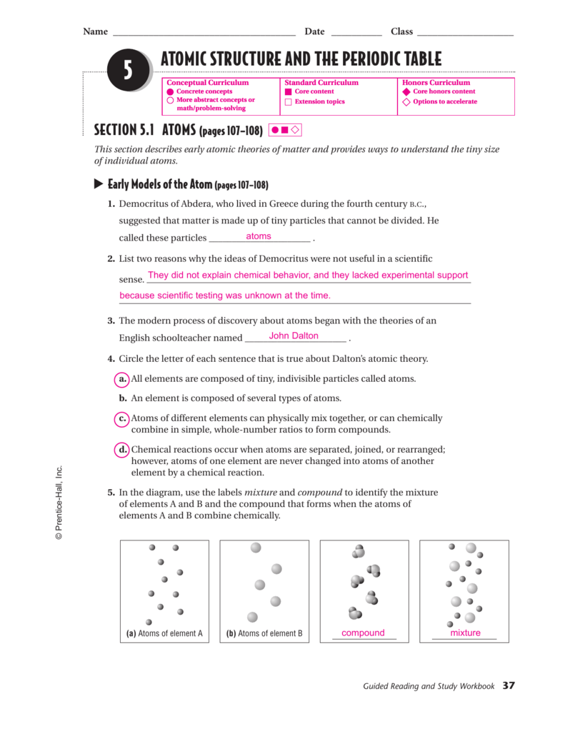 Atomic Theory Review Worksheet Answers - Promotiontablecovers