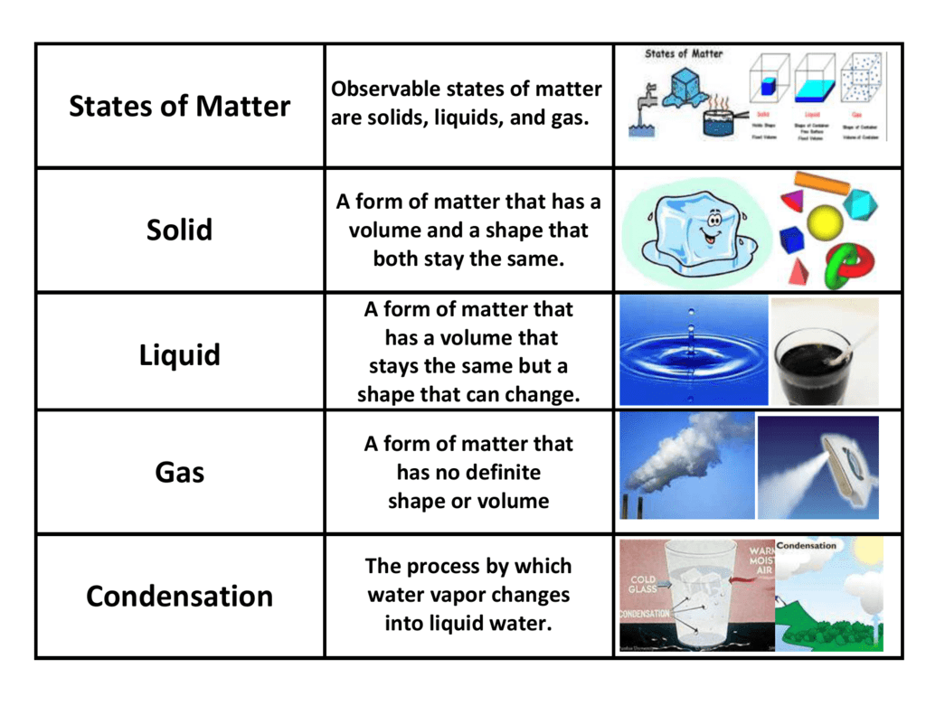 Unit 3 Physical Science Vocabulary Cards