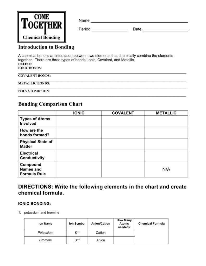 Bonding Worksheet