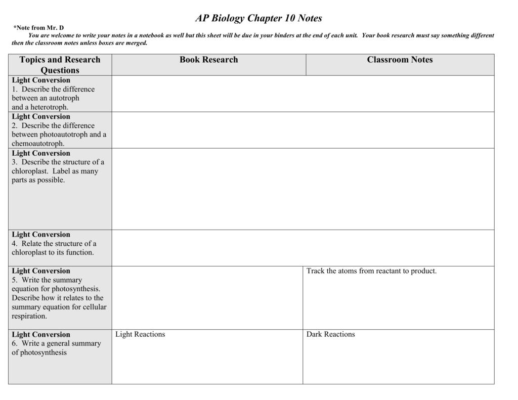 Ap Biology Equation Sheet