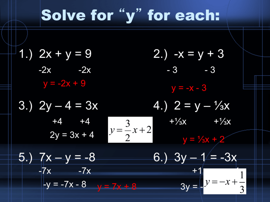 Draw The Graph Of Linear Equation 2x Y 8