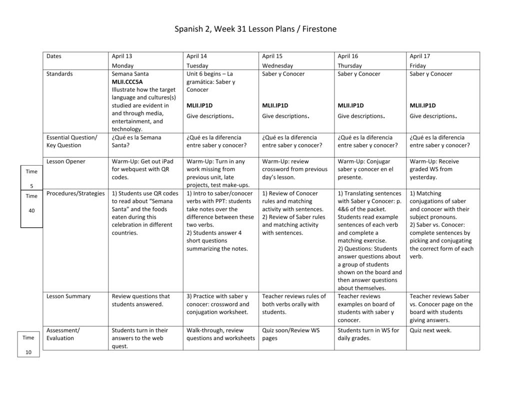 Spanish Subject Pronoun Practice Worksheet