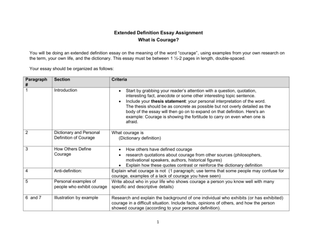 Good Science Essay Topics Extended Definition Essay On Courage Creativecard Co How To Use A Thesis Statement In An Essay also A Level English Essay Courage Extended Definition Essay  Mistyhamel College Vs High School Essay