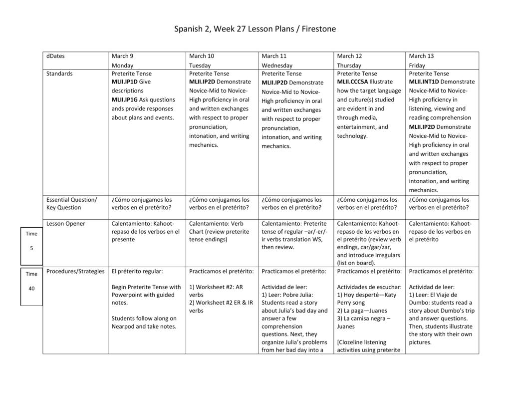 Printables Of Spanish Worksheet Preterite Tense Answers