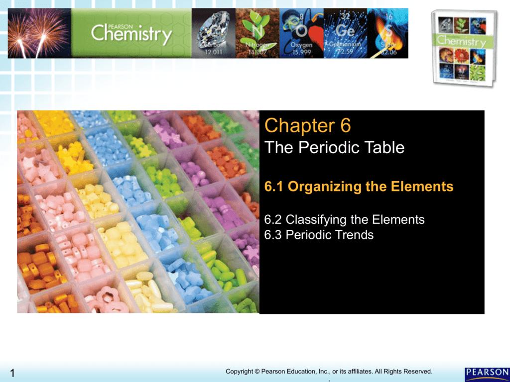 6 1 Organizing The Elements