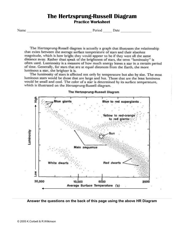 questions hr diagram