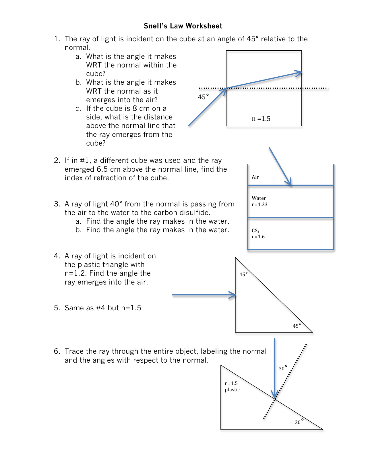 Snells Law Worksheet