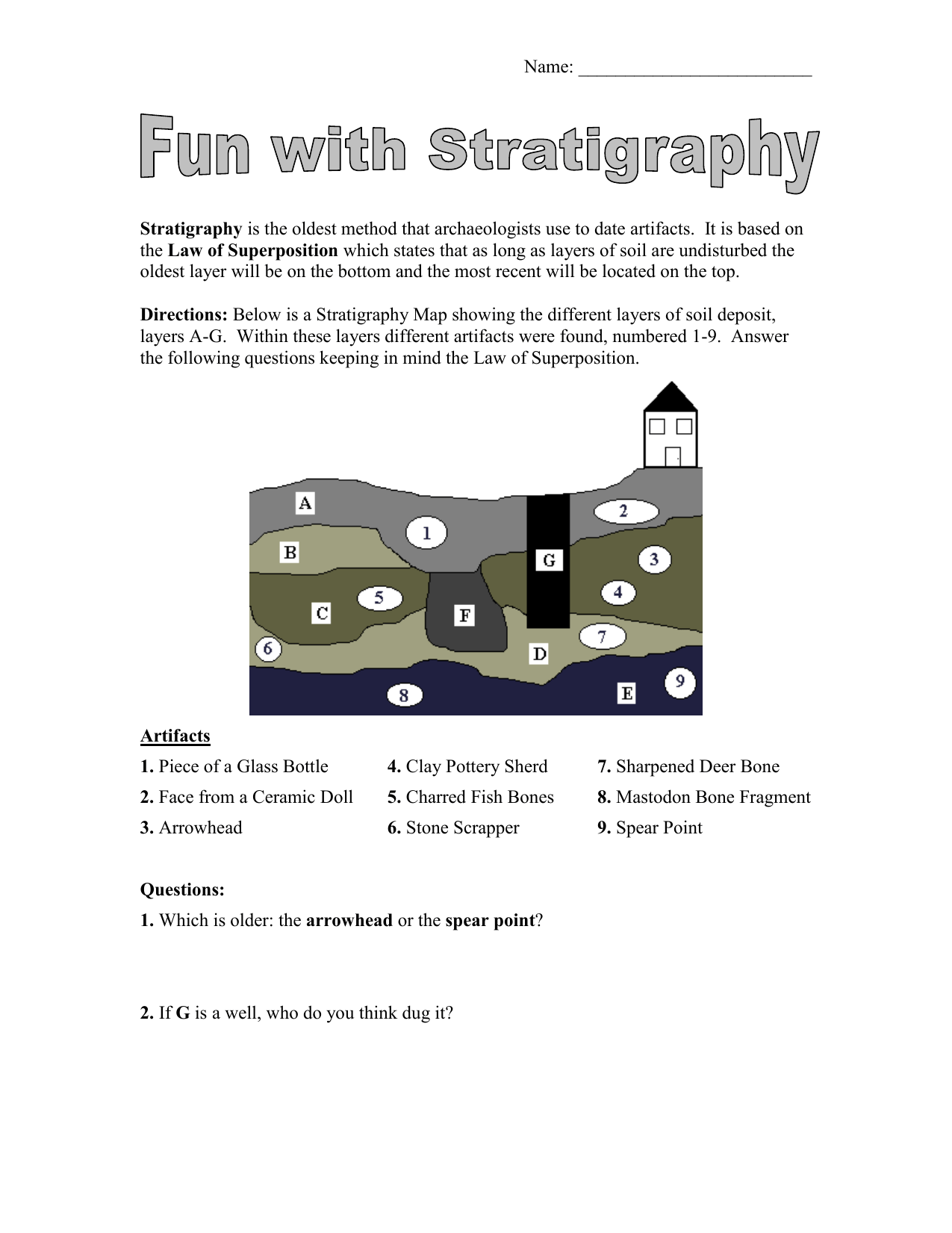 Fun With Stratigraphy Worksheet