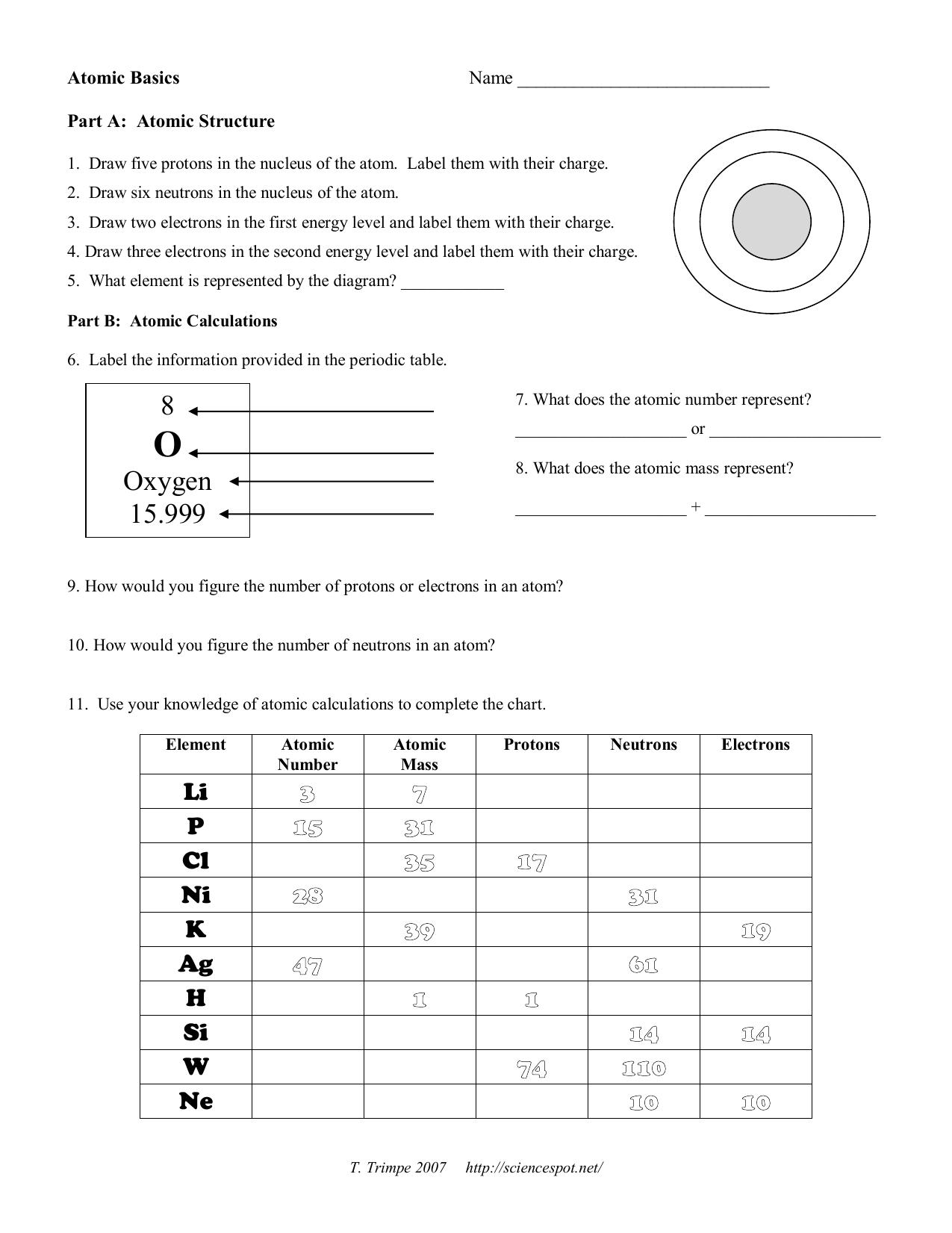 Atomic Basics