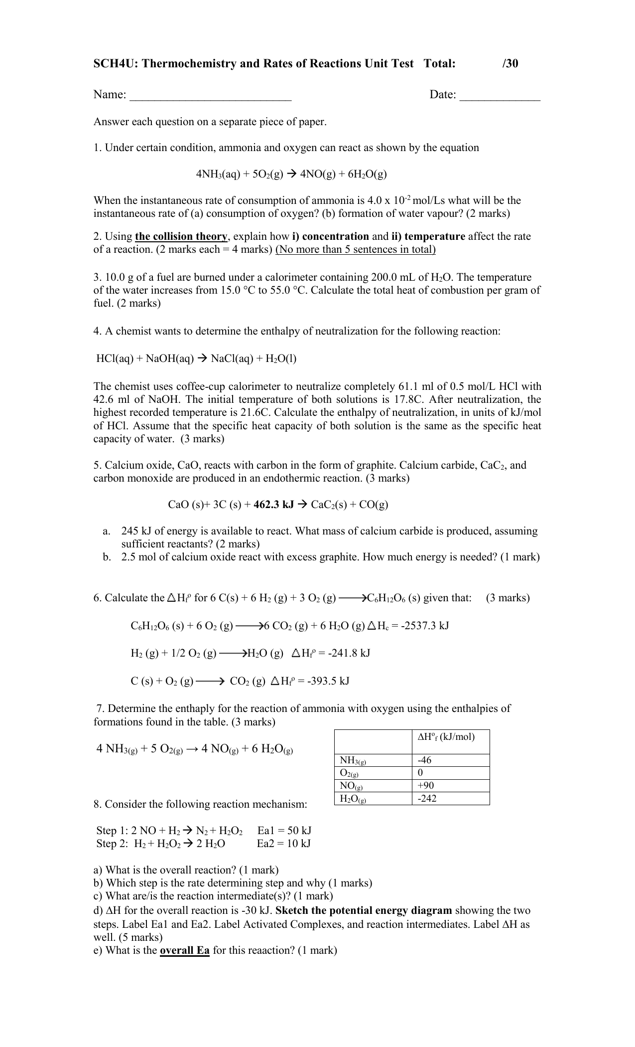 Thermo Rates Test