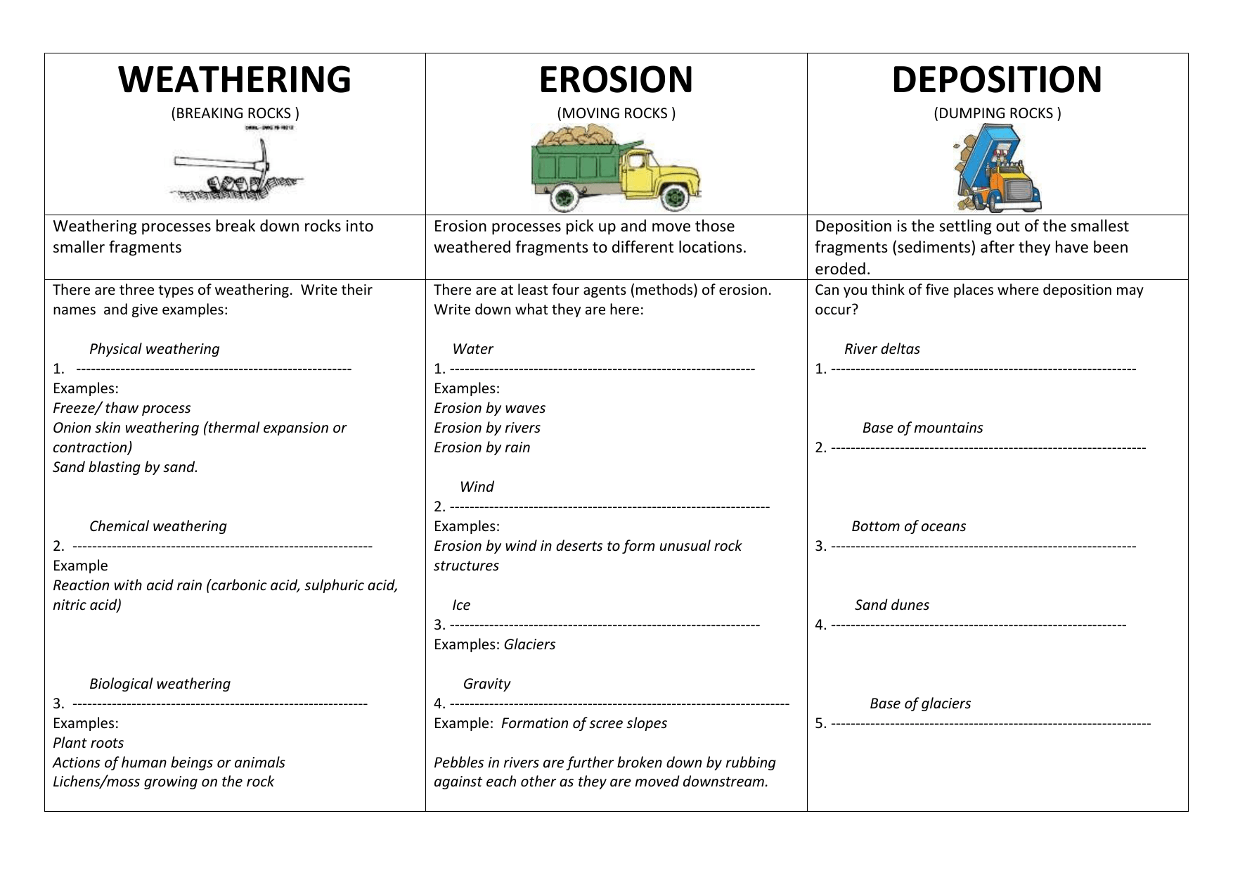 Weathering Erosion Deposition Summary Questions And Answers