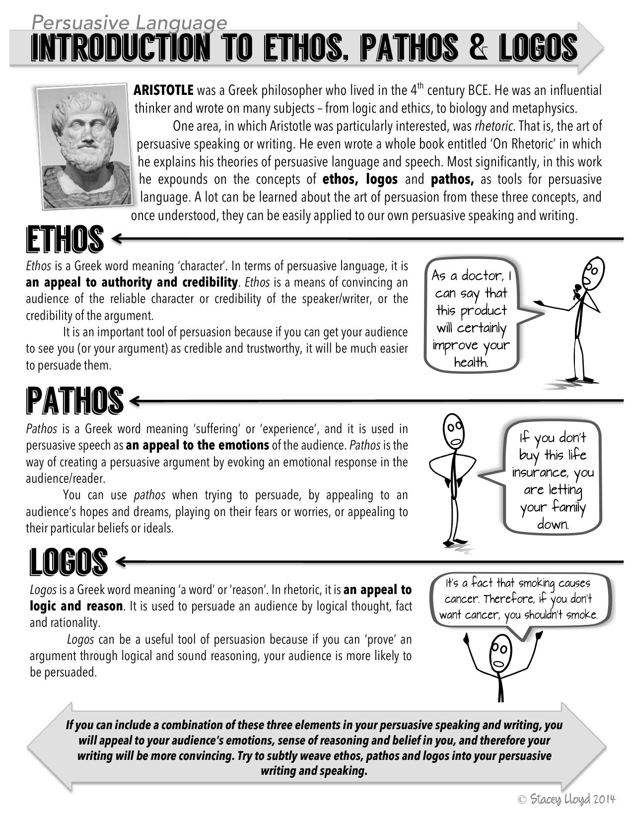 Ethos Pathos Logos Definitions And Worksheet