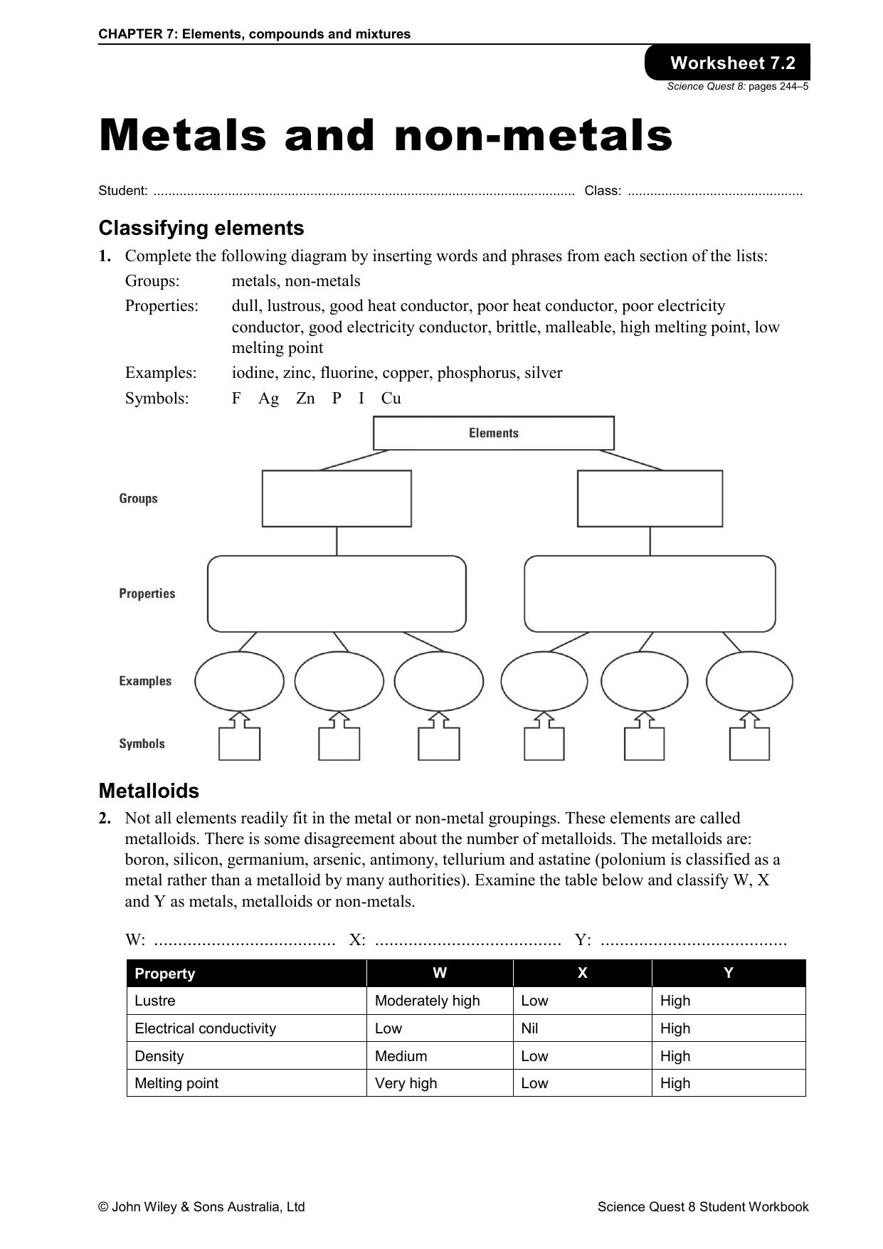 Metals And No Metals Worksheet