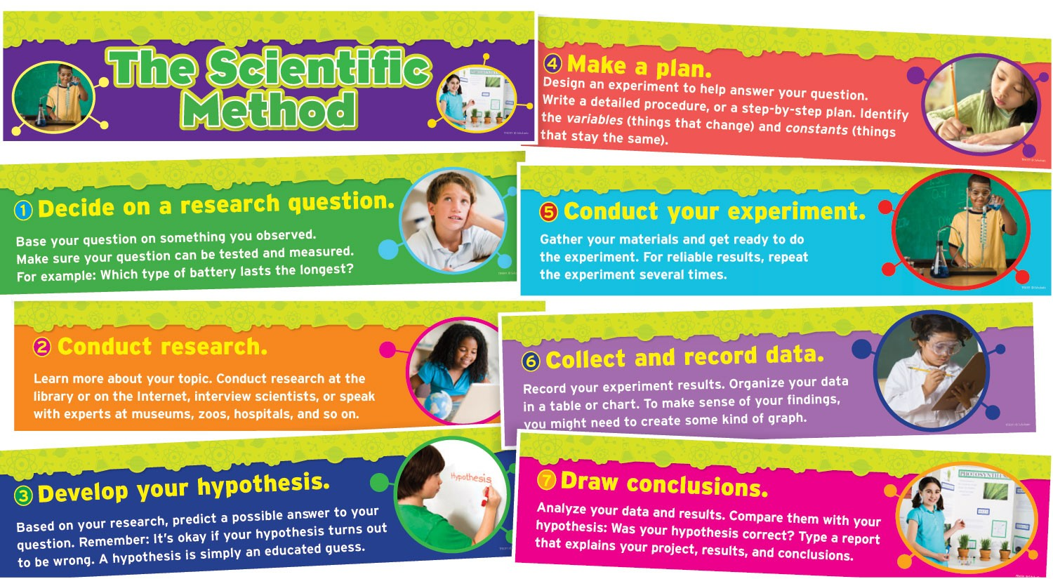 The Steps For Scientific Method