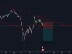 NZDCHF - Potential Short
