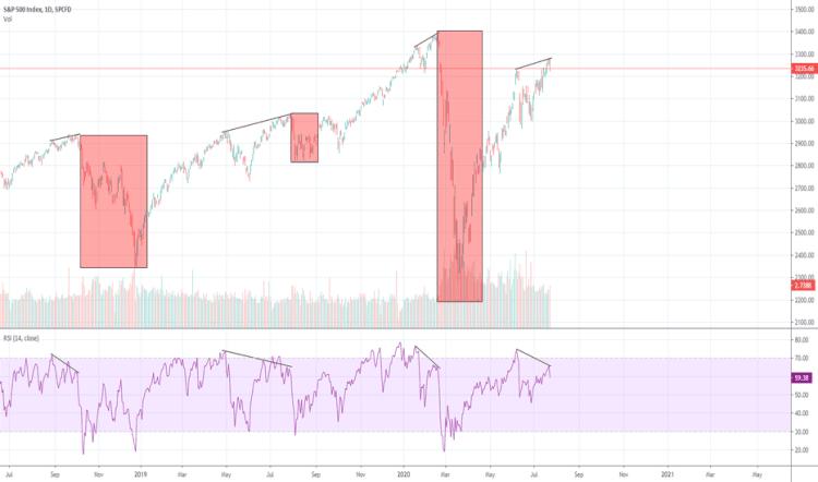 Trader WhaleTank — Trading Ideas & Charts — TradingView