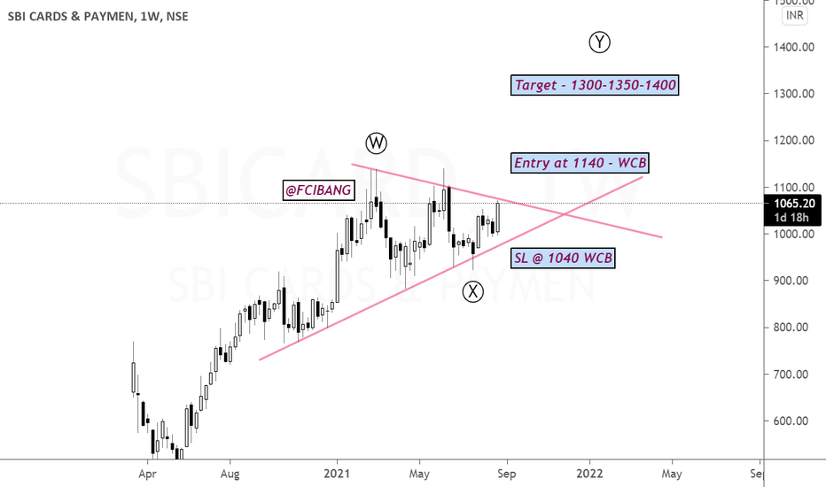 Stock/share prices, sbi cards & payment services ltd. Sbicard Stock Price And Chart Nse Sbicard Tradingview India