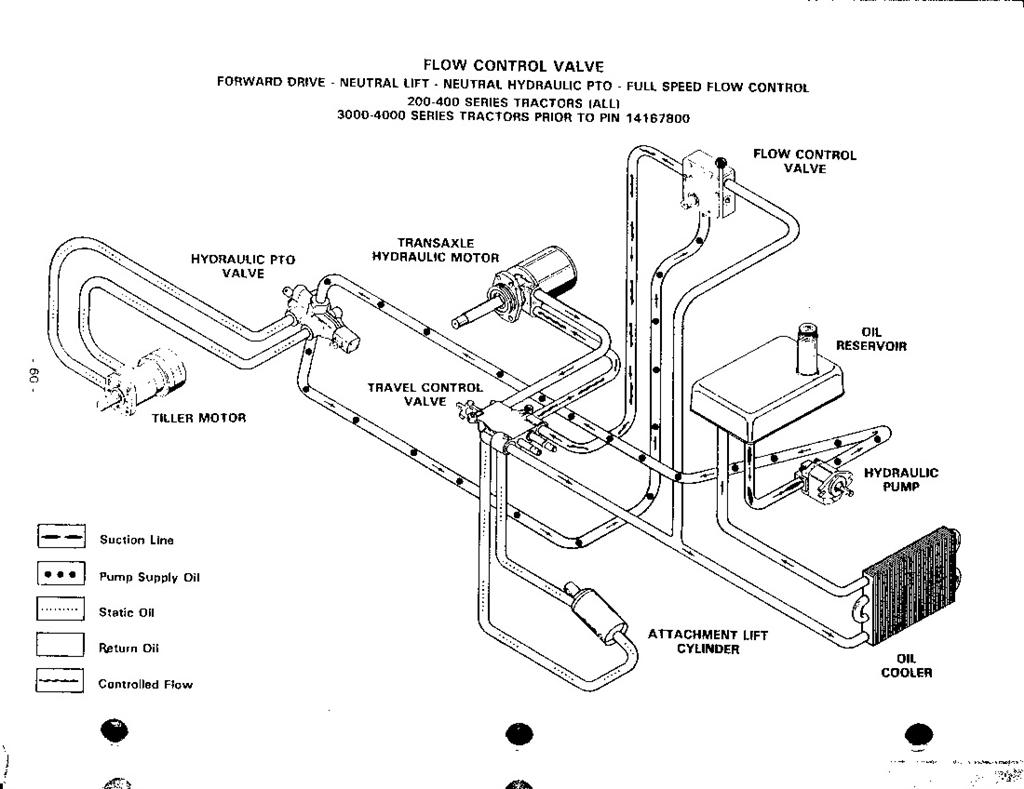 International Tractor Parts Diagrams Parts Wiring