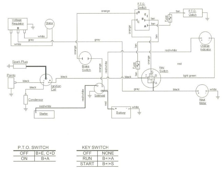 2182 Cub Wiring Diagram