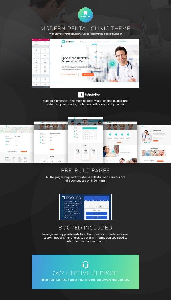 WordPress шаблон #56706 на медицинскую тему за 63