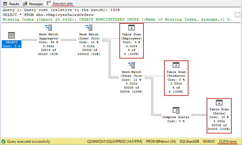 working with indexed views in sql server