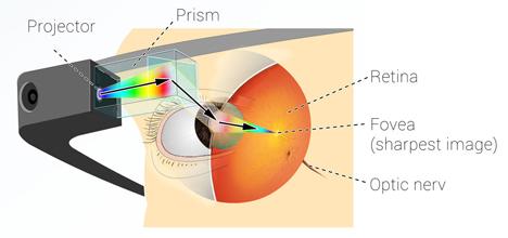 missfeldt-google-glass-02.jpg