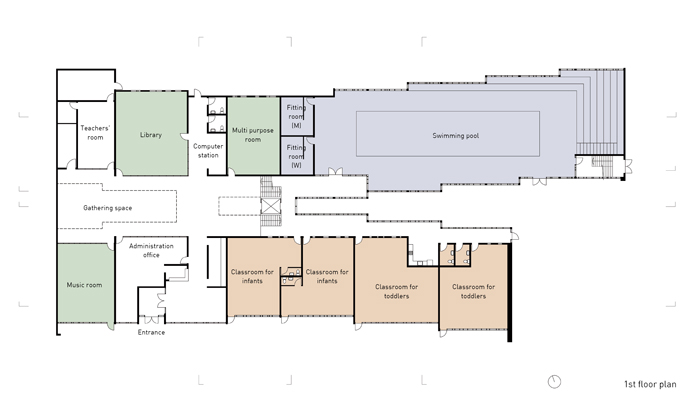 Montessori Classroom Floor Plans