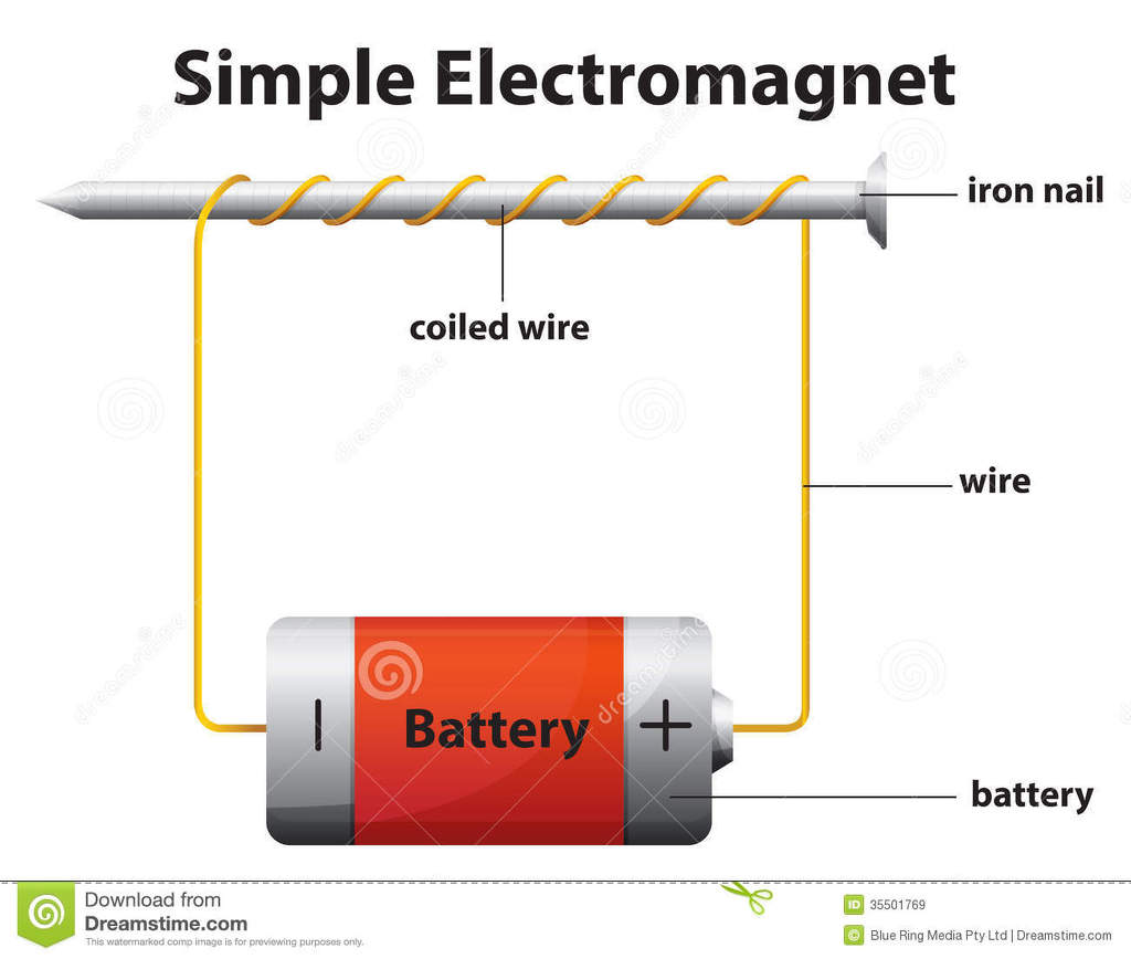 What Is The Electromagnet Draw A Circuit Diagram To Show A