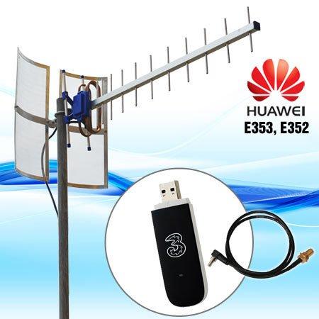 Antena modem untuk Huawei E353 , E352 Yagi Grid TXR185 + Pigtail