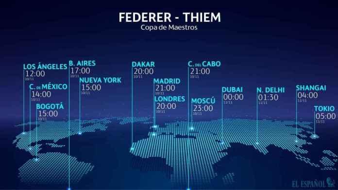 Federer - Thiem schedule