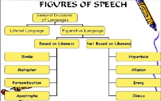 Figure Of Speech Roxane000