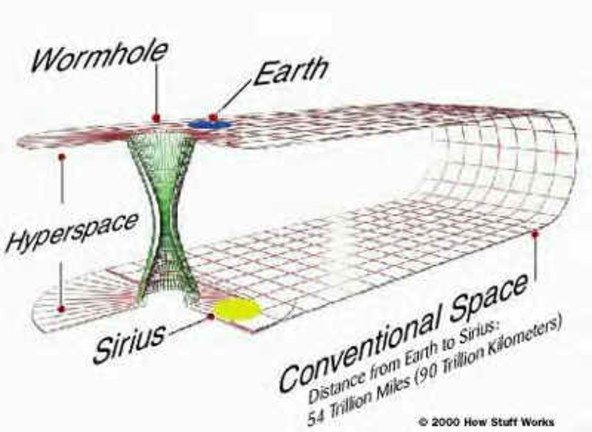 This is a diagram of a wormhole