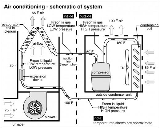 5250283_f520?resize=520%2C416 wiring diagram for goodman heat pump wiring diagram pcbdm133s wiring diagram at bayanpartner.co