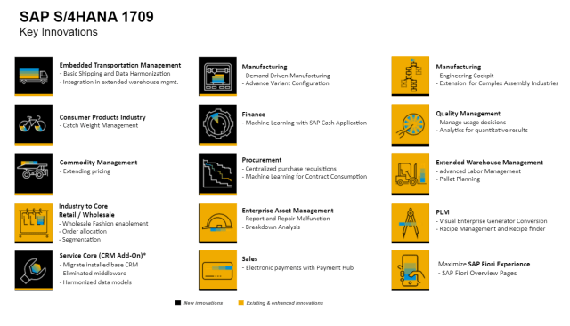 Key Innovations in S/4HANA 1709