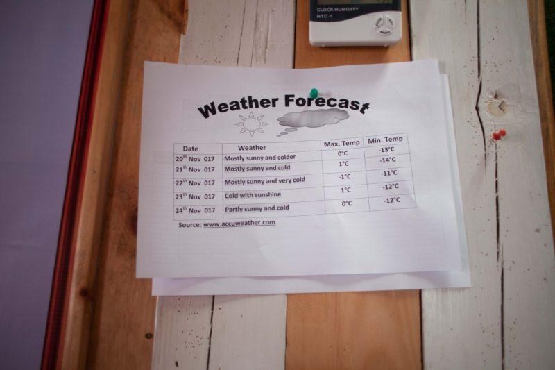 Прогноз погоды в Мананге, Непал, Кольцо Аннапурны
