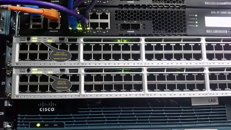 Cisco Catalyst 3850 Data Stack and Power Stack