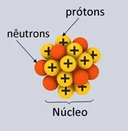 Ilustração de prótons e nêutrons que compõem o núcleo atômico