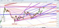 Gold futures 24Feb D2d2c1.png