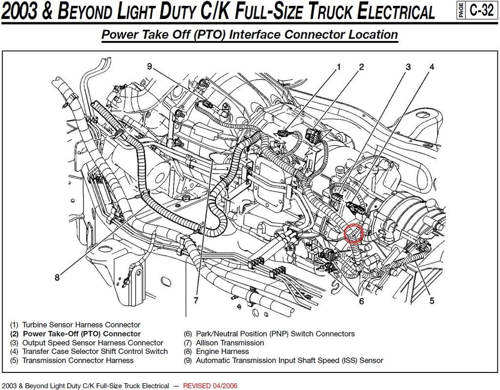 2006 Silverado Transmission Wiring Diagrams Electrical Chevy 4l60e Diagram Allision Wire Free Trailer