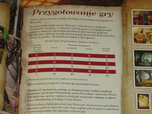 The rules for this edition are in Polish, but this chart (showing how many cards to lay out for each player count) is all you really need once you know the rules (which are simple).