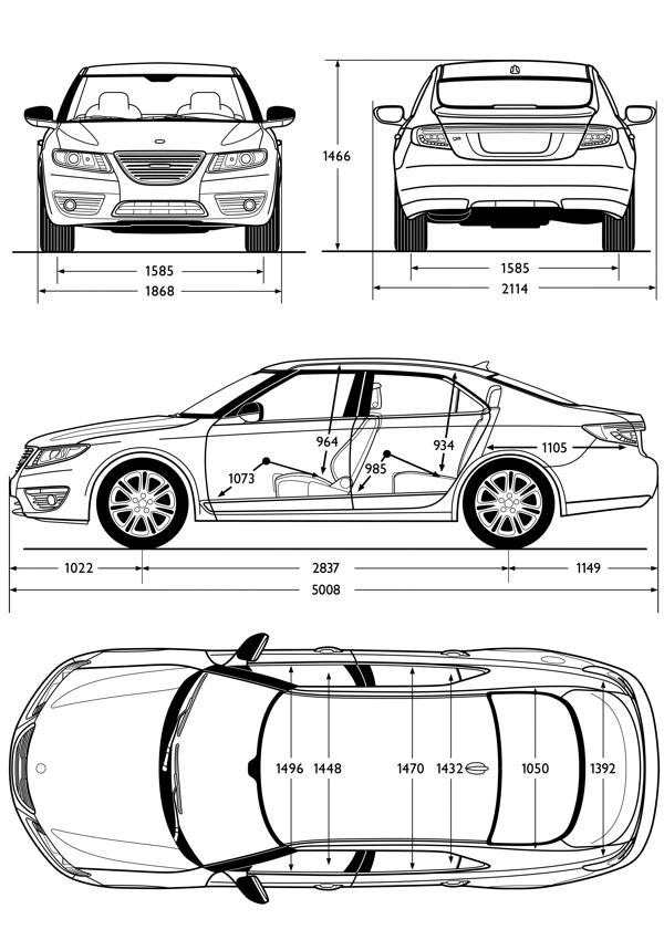 Dimensões Saab 9-5