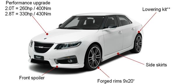 Paquete de rendimiento Hirsch Performance Saab 9-5