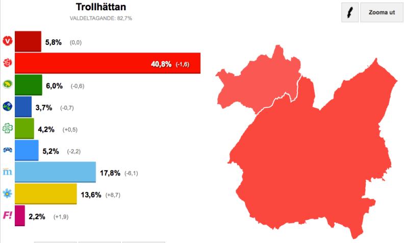 انتخابات الرايخستاغ 2014 - ترولهاتان