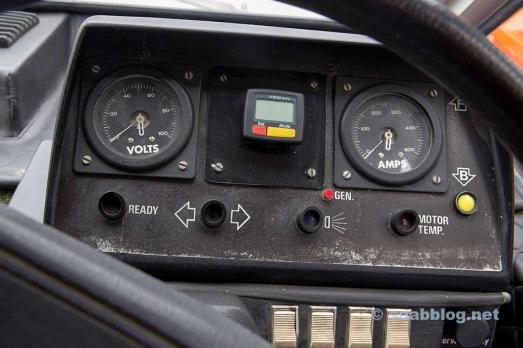 SAAB_EV_dashboard