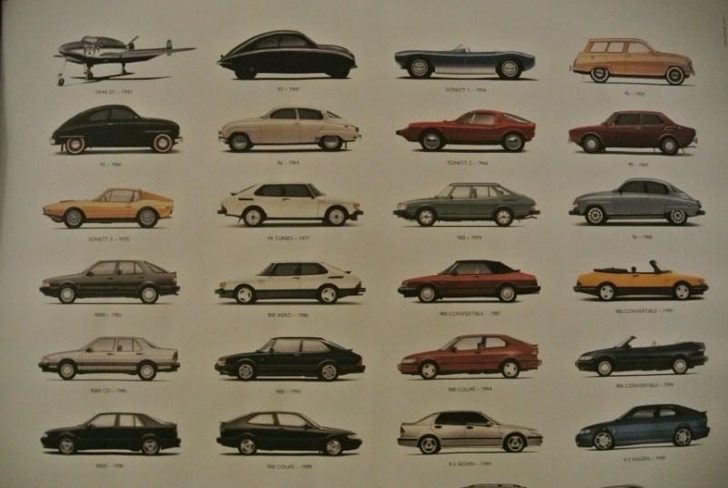 Saab = Coupe